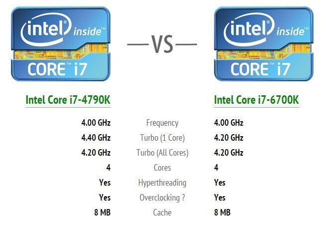 Intel Core i7 6700K vsIntel Core i7 4790K效能大車拚!!