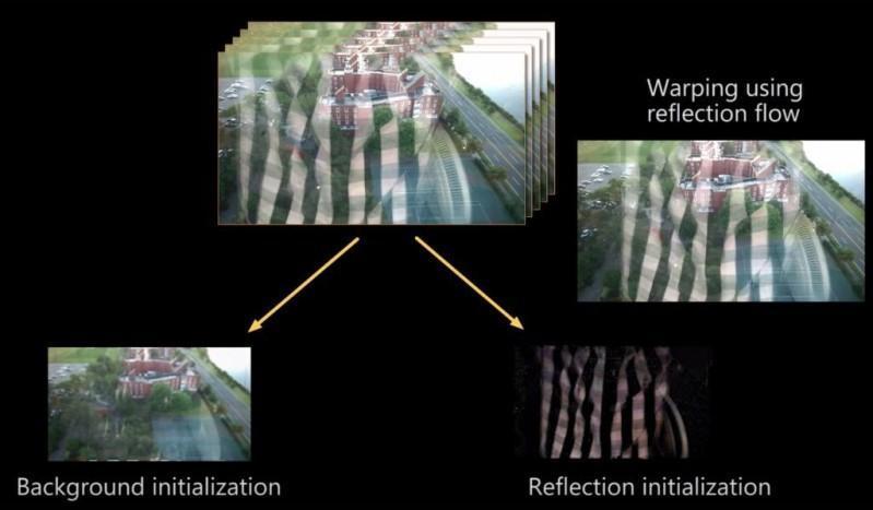 怎樣隔著玻璃拍照不反光?Google 和 MIT 有辦法