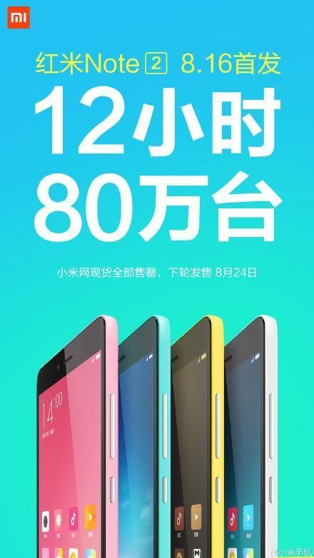 紅米Note 2單日狂賣80萬台 創下紀錄