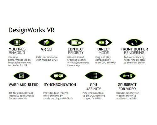 DesignWorks VR:將虛擬實境技術帶至專業設計領域