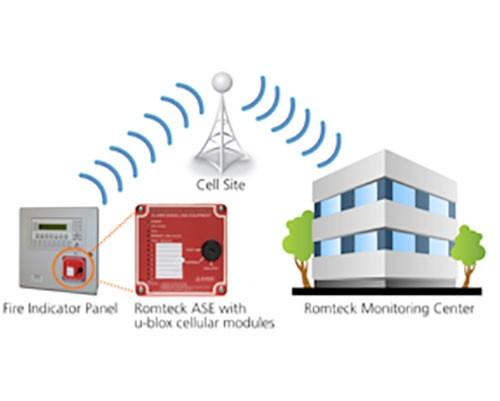 Romteck Australia與u-blox合作升級其遠端監控系統