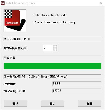 [開箱] 高階規格,中階價格 ASUS Signature Z170-A 入門板 - XFastest - Fritz Chess Benchmark.jpg