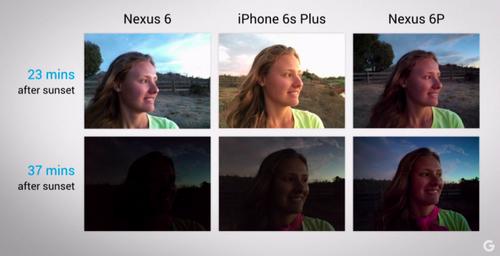 Nexus 6P拍照水準勇奪DxO榜單第二