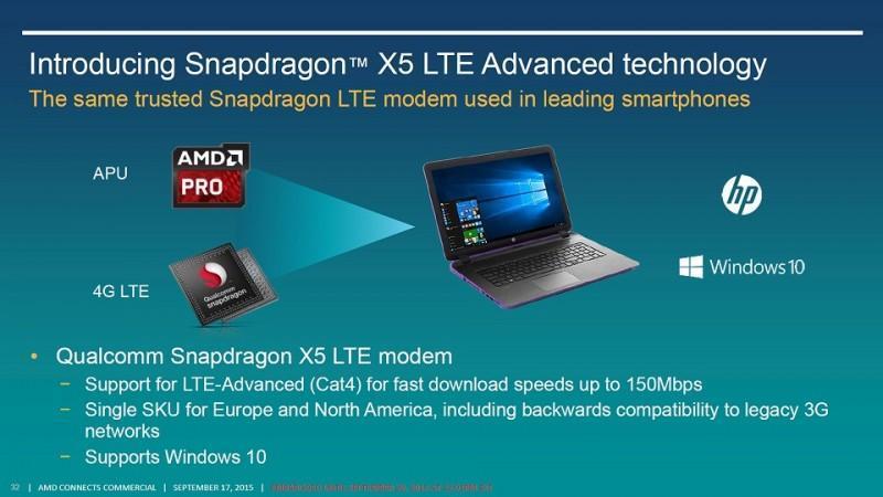 AMD為商務筆電推Pro系列產品