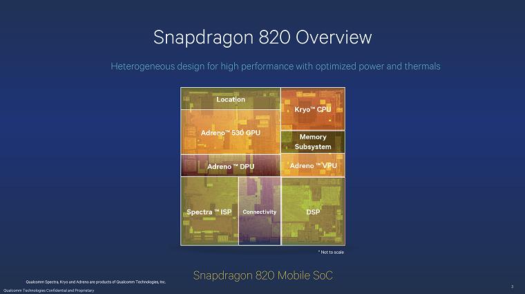 Qualcomm Snapdragon 820電腦視覺表現更佳 強化使用者體驗