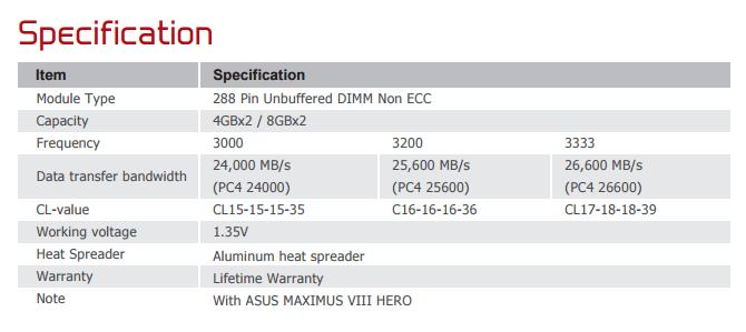 Team Group十銓科技發表Dark Pro DDR4記憶體