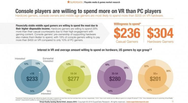 為什麼說首先成功的VR頭盔可能是PlayStation VR?
