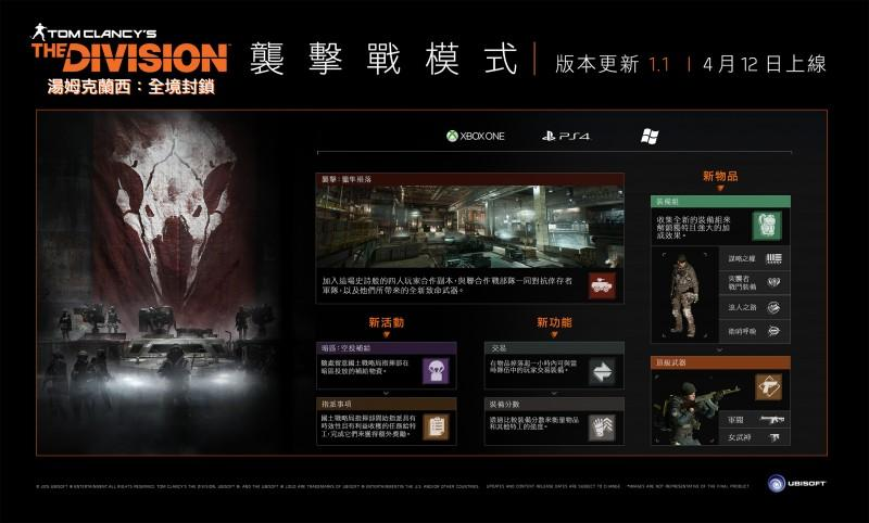 《全境封鎖》追加額外內容「襲擊」現已推出 公布最新副本預告片