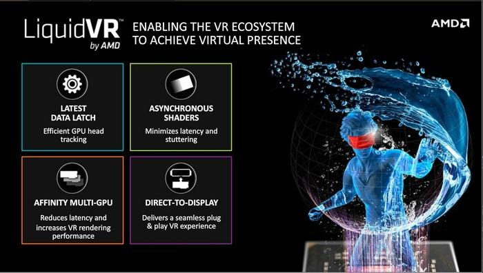 AMD的VR眼鏡完秒HTC和Oculus:單眼4K解析度,122Hz刷新率