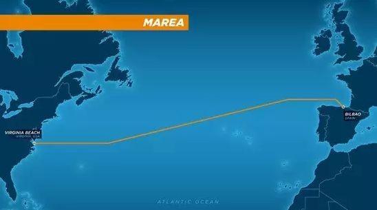 微軟與Facebook聯手打造跨大西洋最快海底光纜