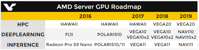 AMD VEGA and NAVI Roadmap - XFastest - 未命名.png
