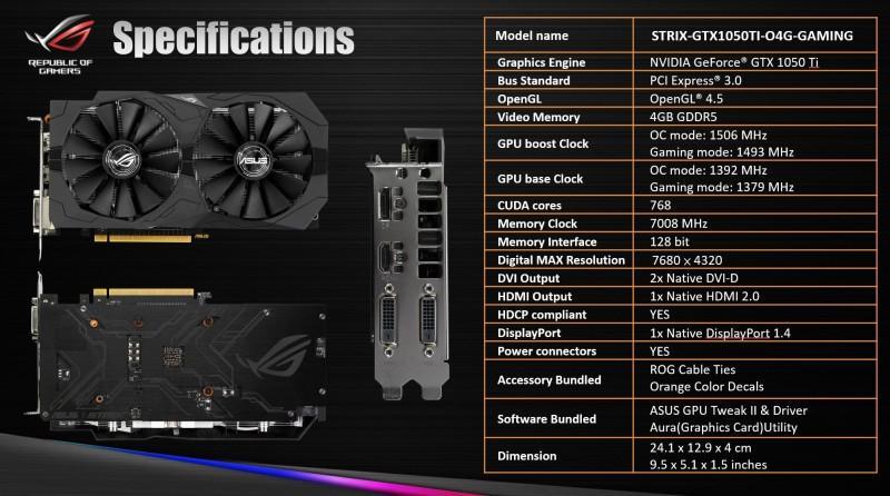 華碩推出最強悍入門卡 ROG STRIX GTX 1050 TI