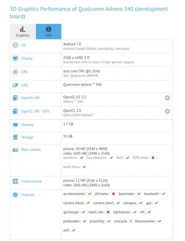 高通 Qualcomm Snapdragon 835處理器之 Adreno 540 GPU效能曝光