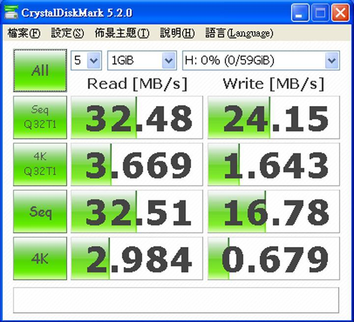 【開箱】全球最強大跨平台iOS、MACOS、Windows、Android、Linux通用 PhotoFast iType-C 四合一介面... - XFastest - photofast-038.jpg