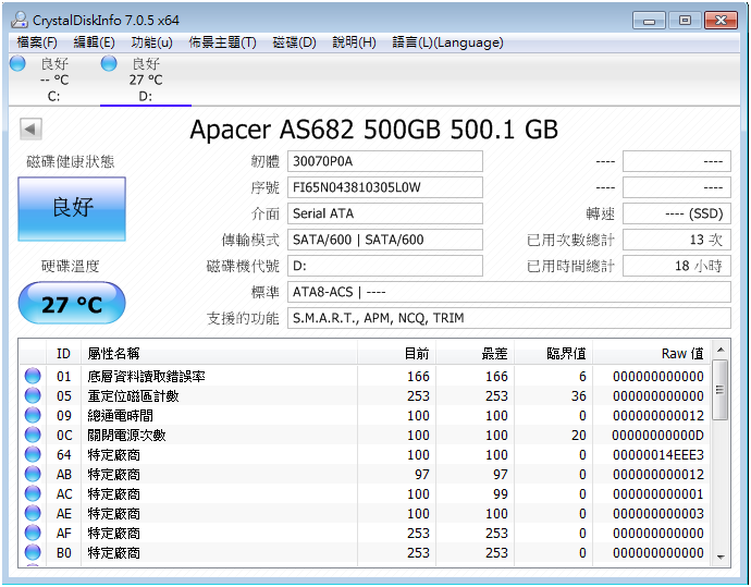 Apacer ARMOR+ 500GB 固態硬碟實測 - XFastest - ap1.png