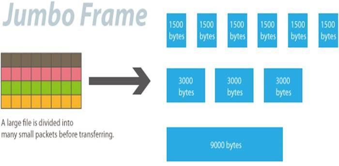 如何在ThecusOS 7.0上設置網路聚合以增加頻寬