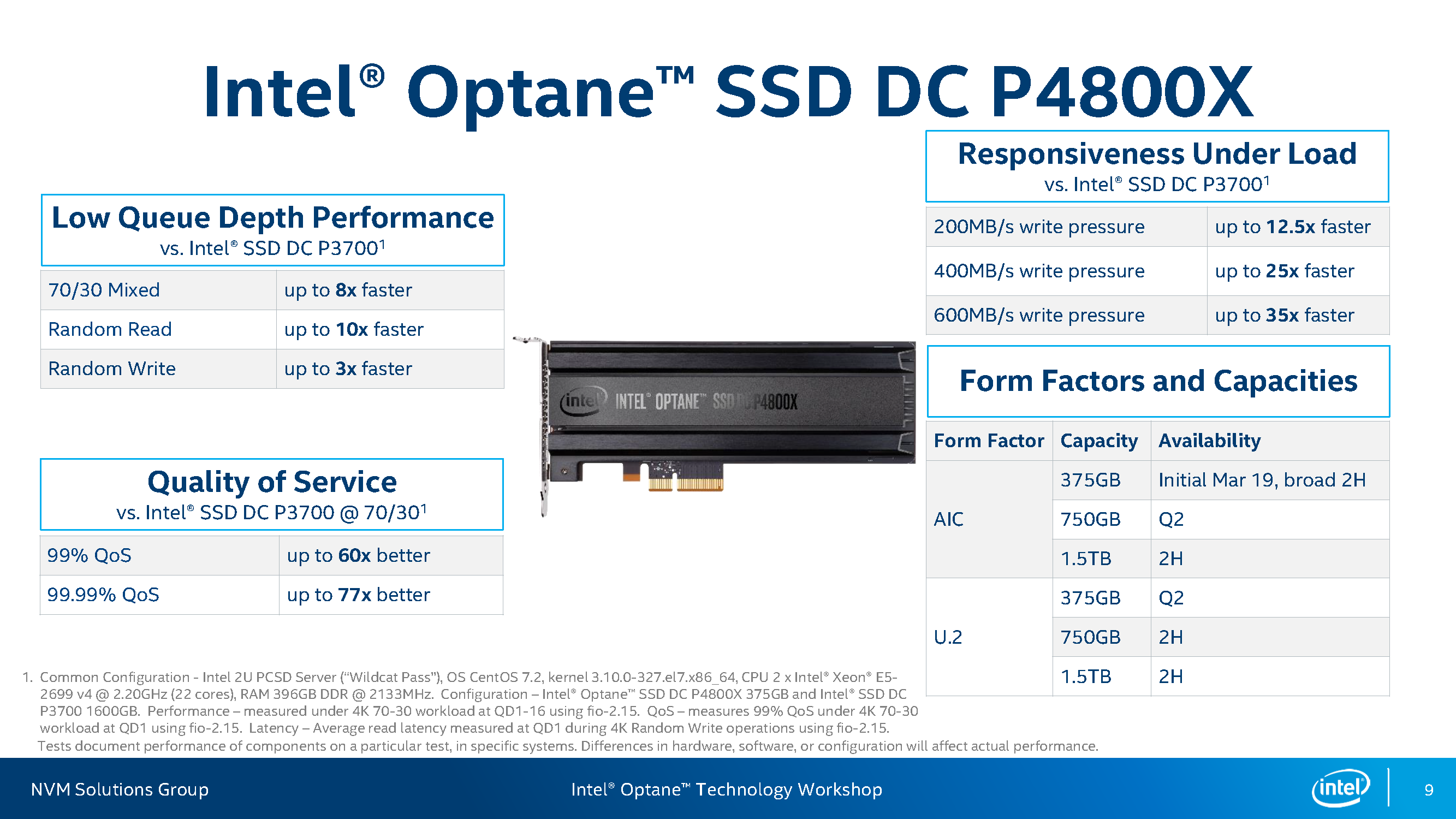 Intel Optane P4800X固態硬碟正式發售,最高1.5TB - XFastest - IntelR-OptaneTM-Technology-Workshop-Analyst-and-Press-Slides-3-15..._Page_09.png