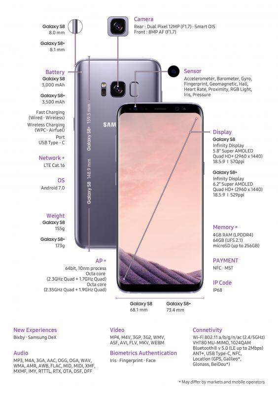 Samsung Galaxy S8與S8+開拓全新可能:不設限的智慧型手機