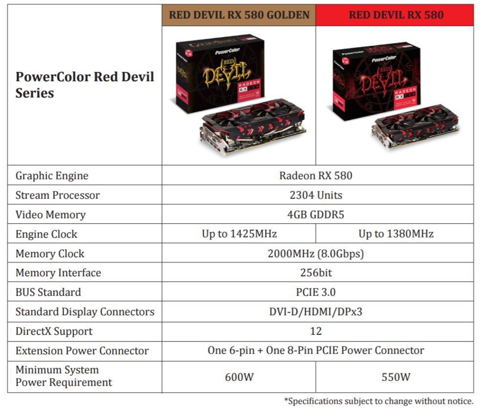 PowerColor正式推出Radeon RX 500 Red Devil系列顯示卡 - XFastest - PowerColor-RX-580-Red-Devil-1000x853.png