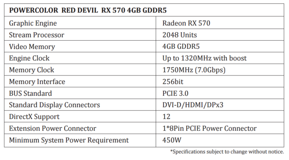 PowerColor正式推出Radeon RX 500 Red Devil系列顯示卡 - XFastest - POWERCOLOR-RED-DEVIL-RX-570-4GB-GDDR5-1000x552.png