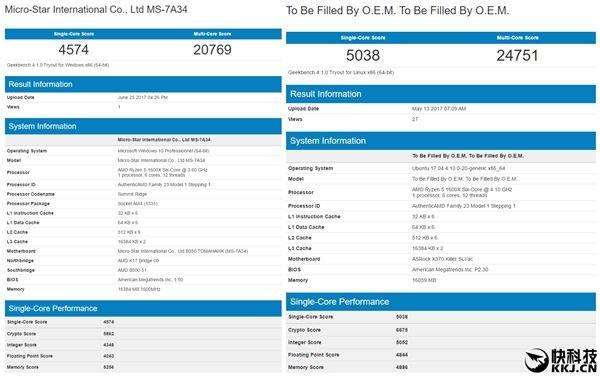 普及六核!Intel 8代酷睿i7規格偷跑:性能中規中矩