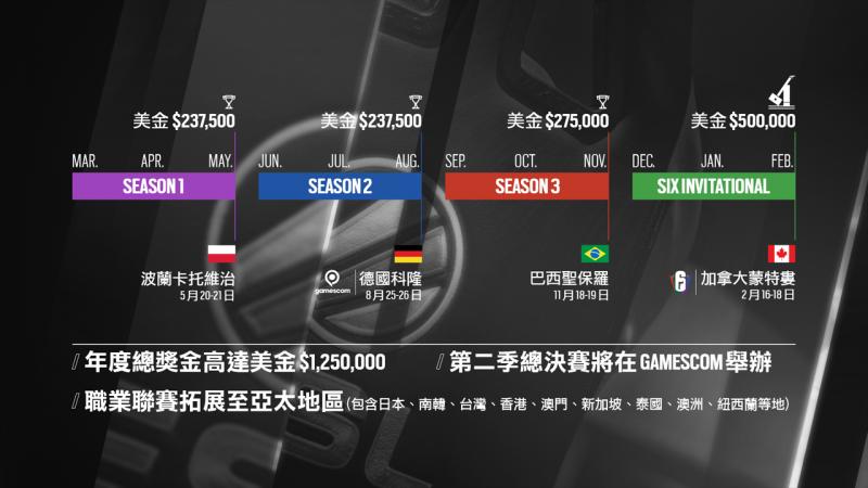 《虹彩六號:圍攻行動》宣布亞太區職業聯賽預選賽即將開跑