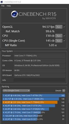 [開箱] 體積小巧VR遊戲小主機 GIGABYTE 技嘉 BRIX GAMING VR - XFastest - Cinebench R15.jpg
