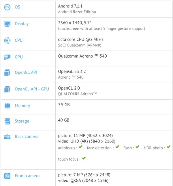 RazerPhone規格曝光:驍龍835/2K螢幕/8GB記憶體,11月1日發布