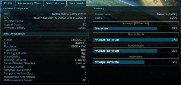 月底發!NVIDIA GTX 1070 Ti性能成績曝光:價格感人