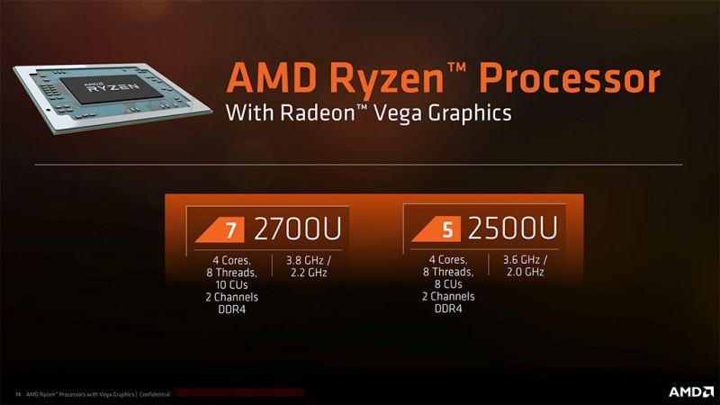 AMD發布新一代Ryzen行動APU:Zen處理器+Vega核心顯示組合