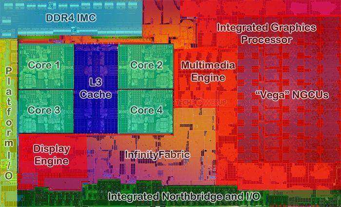 AMD重返行動市場的第一步,第八代行動APU的一些小細節