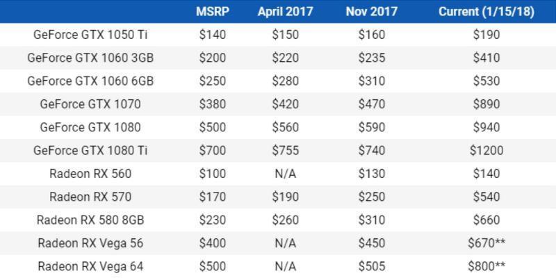GeForce Price Tag.jpg
