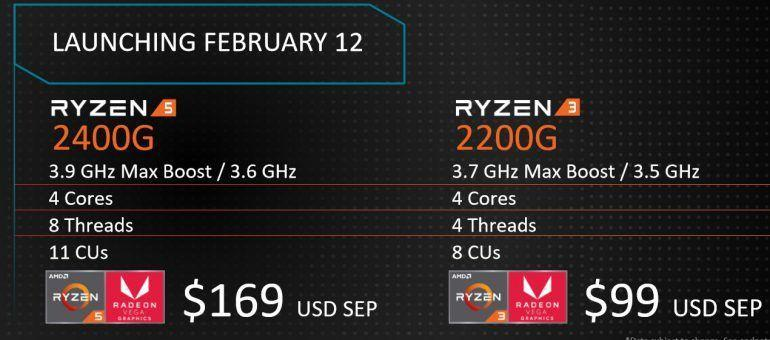 AMD_Raven_Ridge_specs-770x340.jpg