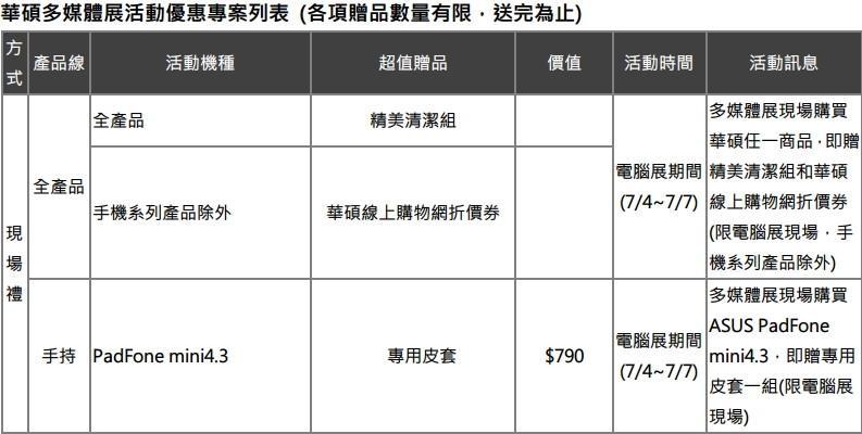 華碩多媒體展推出超人氣ZenFone 4 A450 4.5吋版本、Flip變形筆電首賣