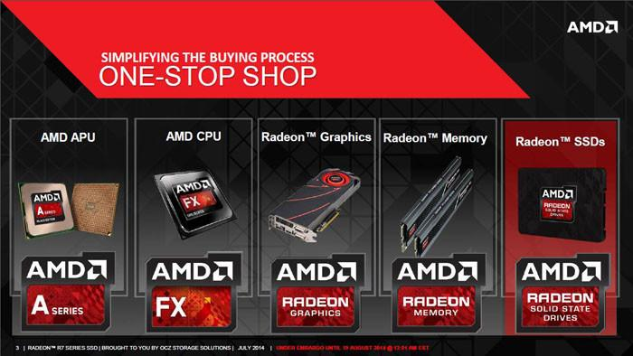 Radeon R7 SSD正式降臨:AMD品牌+OCZ控制器+東芝MLC