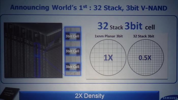 三星宣布32層堆棧的TLC V-NAND快閃記憶體,850 Evo真的不遠了