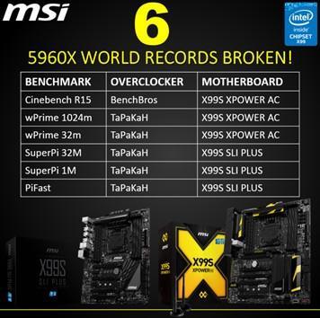 微星X99主機板一舉打破六項超頻世界紀錄