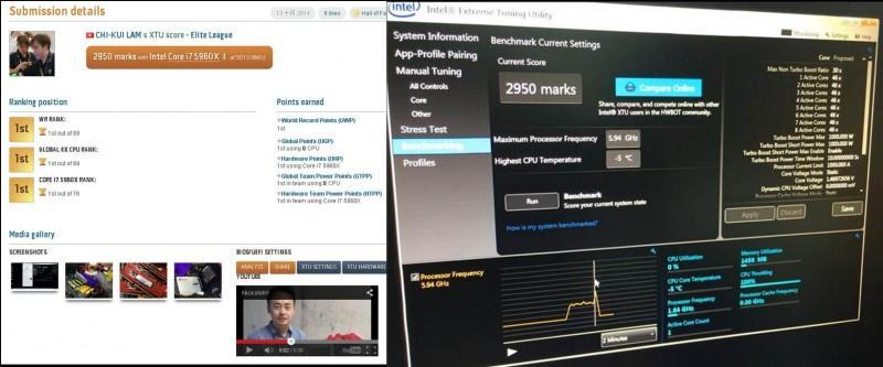 《華擎雙冠板》X99 OC Formula 挑戰 Intel® XTU 2950 史上最高分 & Z97 OC Formula 雄踞3DMark 05/06 冠...