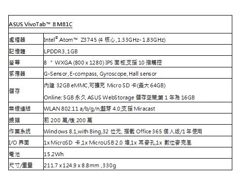 華碩推出全新Windows 8.1平板VivoTab™ 8 M81C 工作‧娛樂 隨觸可得