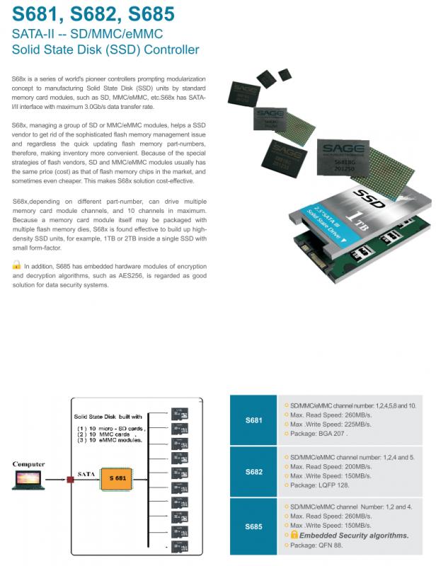 華瀾發表新式 SSD 控制器,容量可上看 5TB