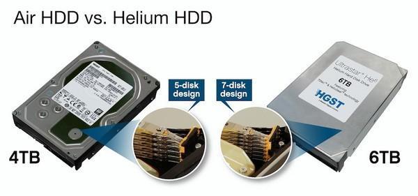 Seagate明年推10TB HDD硬碟,不會使用充氦技術