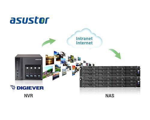 華芸科技與永恒數位通訊打造監控儲存應用首選