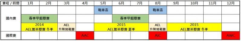 《A.V.A戰地之王》2015全新世界盃總決賽AWC登場