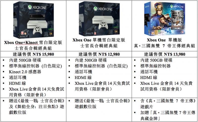 「Xbox One雪白限定版」暨 「Xbox One真․三國無雙7帝王傳經典組」限定上市