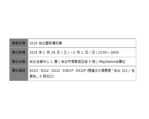 《三國戰紀》霸氣現身PlayStation®4!打造最強三國世界!