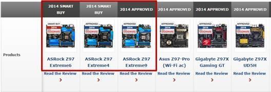 狂賀!華擎科技榮獲業界最多Tom's Hardware 2014年度最佳主機板獎項肯定