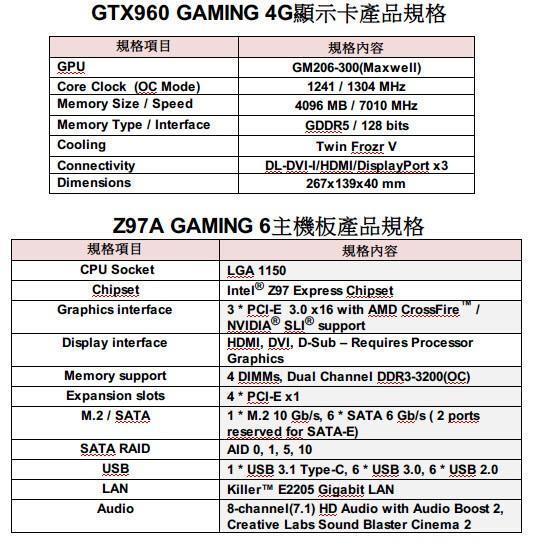 微星USB 3.1主機板系列、GTX960 GAMING 4G顯示卡 重裝上陣 效能再進化