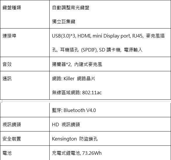 新一代AORUS X3 Plus v3全球最輕、最強悍13.9吋電競筆電