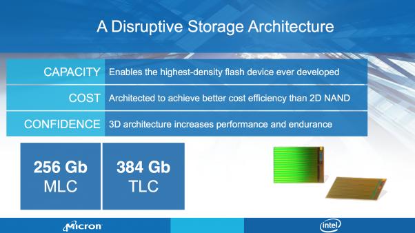 TLC還不是終點,Intel正在研發10TB容量的QLC快閃記憶體硬碟