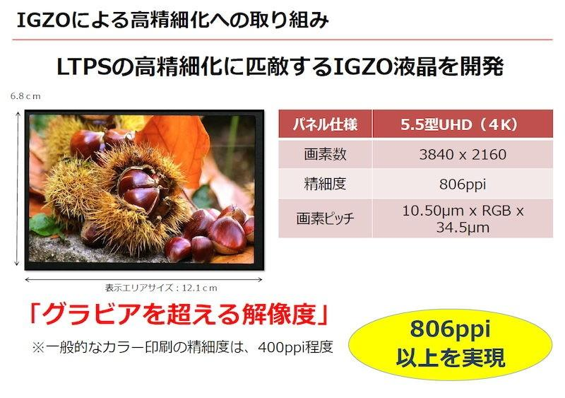 Sharp 研發了一款 5.5 吋的 4K IGZO 螢幕,ppi 達 806